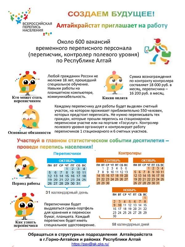 Алтайкрайстат приглашает на работу переписчиков ВПН-2020